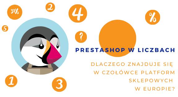 PrestaShop w liczbach – dlaczego znajduje się w czołówce platform e-commerce w Europie?